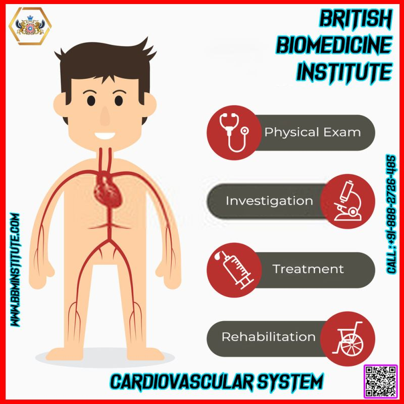 #British #BioMedicine #Institute #An #Evidence And #Skill #Based #eLearning #Platform #bbminstitute #bbmclinicaltrials #britishbiomedicine #bjpmr #bjbmr #BBMI #BSCR #BSMD #BBMCT #BBM #PHM #CPTRA #CCP #BMAI #MDRA #FST #BSFST #BSCCP #BSAI #british #Journal Of #Pharmaceutical And #Medical #Research #British #Journal of #BioMedical #Research #Clinical #Research #Medical #Device #offers #Skilled #NanoDegree in #Clinical #Trials, #Pharmacovigilance and #Regulatory #Affairs (#CTPRA) #Food #Science #Technology #Clinical #Child #Psychology #Medical #Device #Regulatory #Affairs #Public #Health #Management #Yoga #Health #BritishChildPsychology #BritishWorldNews #BritishBioMolecule #BritishBioMedicineClinicalTrials #BritishYoga #EvidenceBasedSkills #ExclusiveAIIMSHospital #Dermatologytrials #CardiovascularTrials #DiabetesTrials #OncologyTrials #HematologyTrials #PediatricTrials #CovidTrials #NeuroScienceTrials #GyneacologyTrials #GastroenterologyTrials #RareDiseaseTrials #AutoImmuneTrials #InfectiousDiseaseTrials #EndocrineTrials #OpthalmologyTrials #NephrologyTrials #ConductClinicalTrials #directorbbmclinicaltrialscom