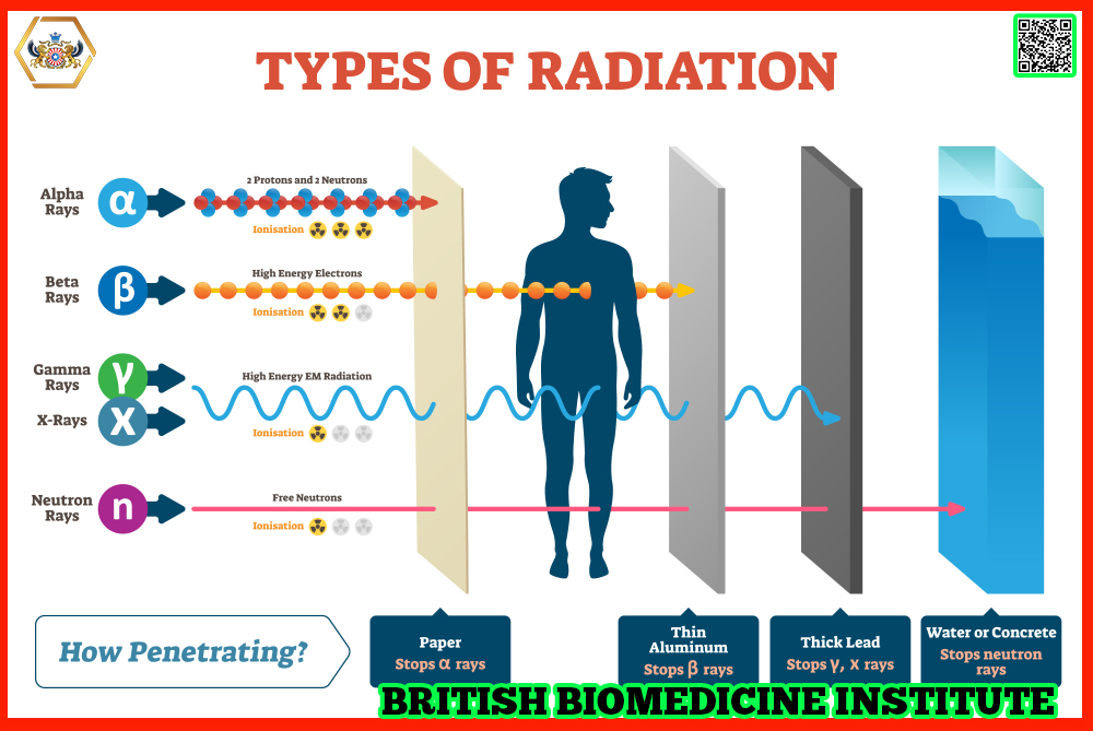 #British #BioMedicine #Institute #An #Evidence And #Skill #Based #eLearning #Platform #bbminstitute #bbmclinicaltrials #britishbiomedicine #bjpmr #bjbmr #BBMI #BSCR #BSMD #BBMCT #BBM #PHM #CPTRA #CCP #BMAI #MDRA #FST #BSFST #BSCCP #BSAI #british #Journal Of #Pharmaceutical And #Medical #Research #British #Journal of #BioMedical #Research #Clinical #Research #Medical #Device #offers #Skilled #NanoDegree in #Clinical #Trials, #Pharmacovigilance and #Regulatory #Affairs (#CTPRA) #Food #Science #Technology #Clinical #Child #Psychology #Medical #Device #Regulatory #Affairs #Public #Health #Management #Yoga #Health #BritishChildPsychology #BritishWorldNews #BritishBioMolecule #BritishBioMedicineClinicalTrials #BritishYoga #EvidenceBasedSkills #ExclusiveAIIMSHospital #Dermatologytrials #CardiovascularTrials #DiabetesTrials #OncologyTrials #HematologyTrials #PediatricTrials #CovidTrials #NeuroScienceTrials #GyneacologyTrials #GastroenterologyTrials #RareDiseaseTrials #AutoImmuneTrials #InfectiousDiseaseTrials #EndocrineTrials #OpthalmologyTrials #NephrologyTrials #ConductClinicalTrials #directorbbmclinicaltrialscom #checkyourplagiarism #NewApprovedDrug