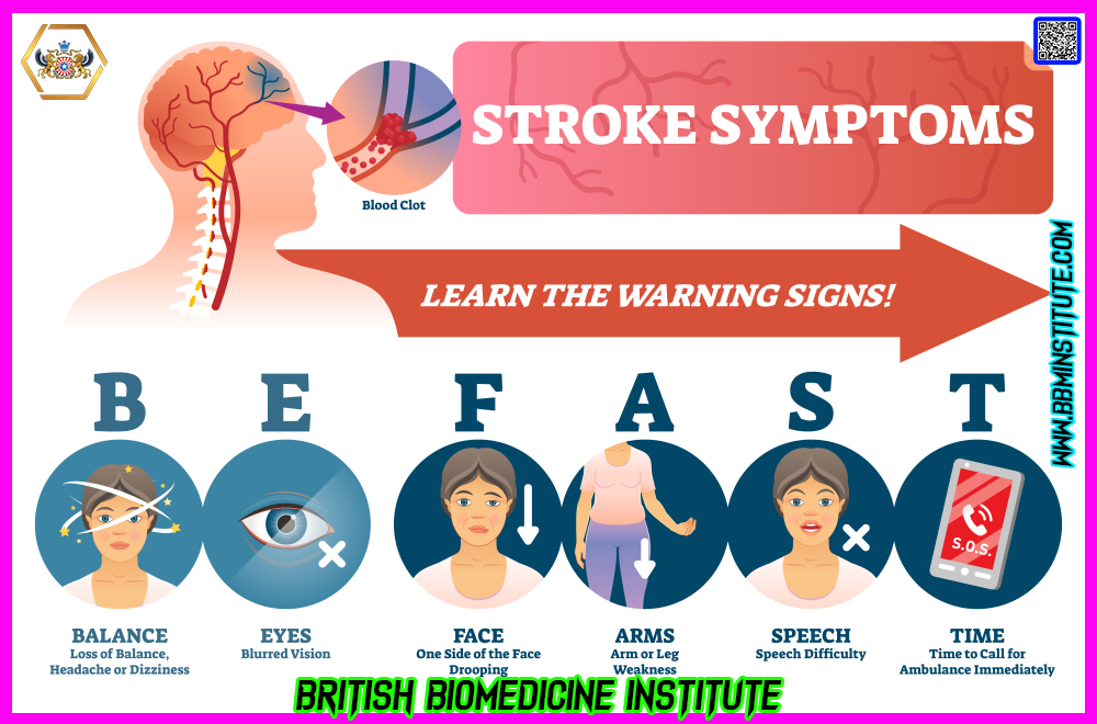 #British #BioMedicine #Institute #An #Evidence And #Skill #Based #eLearning #Platform #bbminstitute #bbmclinicaltrials #britishbiomedicine #bjpmr #bjbmr #BBMI #BSCR #BSMD #BBMCT #BBM #PHM #CPTRA #CCP #MDRA #BSCCP #BBMI #NanoDegree #Pharmaceutical #BioMedical #Clinical #Research #Medical #Device #offers #Skilled #NanoDegree in #Clinical #Trials, #Pharmacovigilance and #Regulatory #Affairs (#CTPRA) #Clinical #Child #Psychology #Medical #Device #Regulatory #Affairs #Public #Health #Management #BritishYogaHealth® #BritishChildPsychology #BritishWorldNews #BritishBioMolecule #BritishBioMedicineClinicalTrials #BritishYogaHealth #EvidenceBasedSkills #ExclusiveAIIMSHospital #Dermatologytrials #CardiovascularTrials #DiabetesTrials #OncologyTrials #HematologyTrials #PediatricTrials #CovidTrials #NeuroScienceTrials #GyneacologyTrials #GastroenterologyTrials #RareDiseaseTrials #AutoImmuneTrials #InfectiousDiseaseTrials #EndocrineTrials #OpthalmologyTrials #NephrologyTrials #ConductClinicalTrials #directorbbmclinicaltrialscom #checkyourplagiarism #NewApprovedDrug #YogaTeacherTrainingProgram #YTTP #BYH #50YTTP #100YTTP #200YTTP #300YTTP #500YTTP #BritishSchoolOfClinicalResearch #BritishSchoolOfClinicalChildPsychology #BritishSchoolOfMedicalDevice #BritishSchoolOfYogaHealth #YogaProfessor